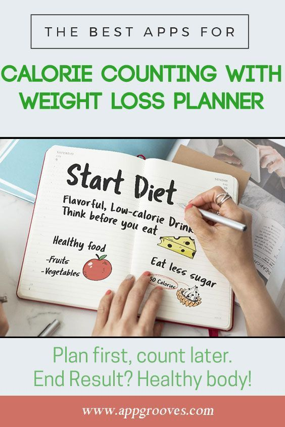 Best Calorie Counting Apps with Weight Loss Planner - AppGrooves