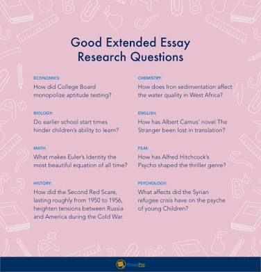 Best 25+ Outline essay ideas on Pinterest Essay plan, College - blank outline template
