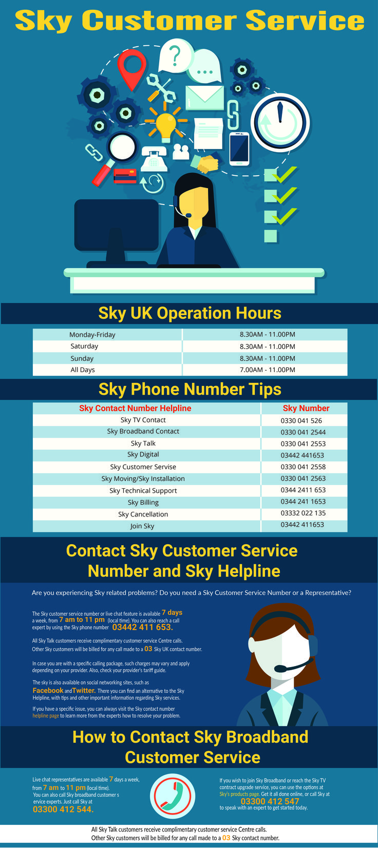 Contact Sky by calling 0844 306 9107 or Freephone 0800 151 2747 to get straight through to Sky customer services. Sky customer service will be able to help you with your Sky TV, Sky Broadband and Sky Talk services.