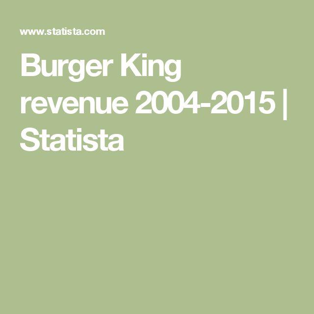 Burger King revenue 2004-2015 | Statista