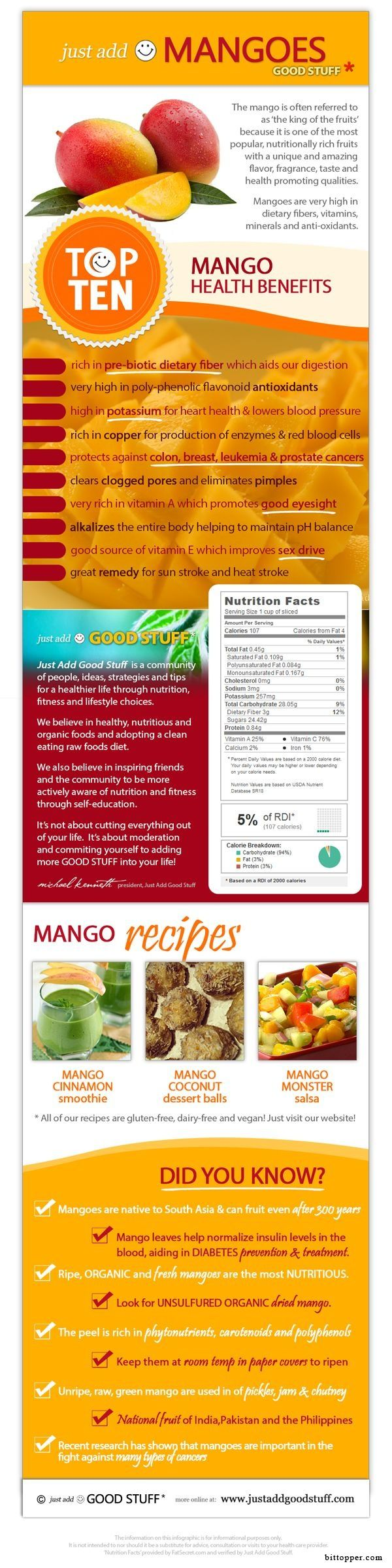 MANGO INFOGRAPHIC – Top Health Benefits of Mangoes, Nutritional Data, Interesting Facts and Mango Recipes