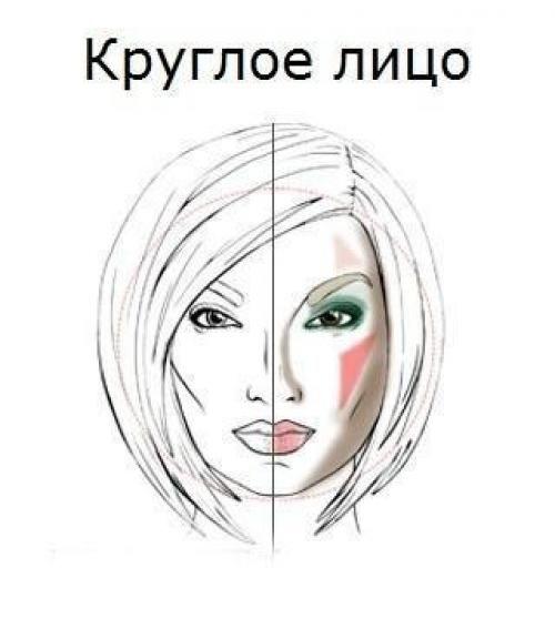 стрижки для круглого лица с широкими скулами: 17 тыс изображений найдено в Яндекс.Картинках