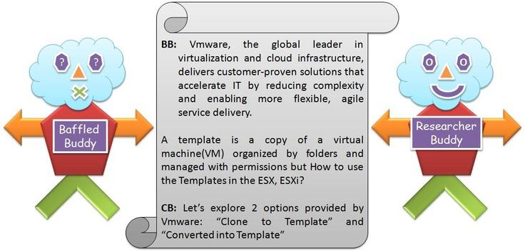 Creating VMware ESX Server Templates