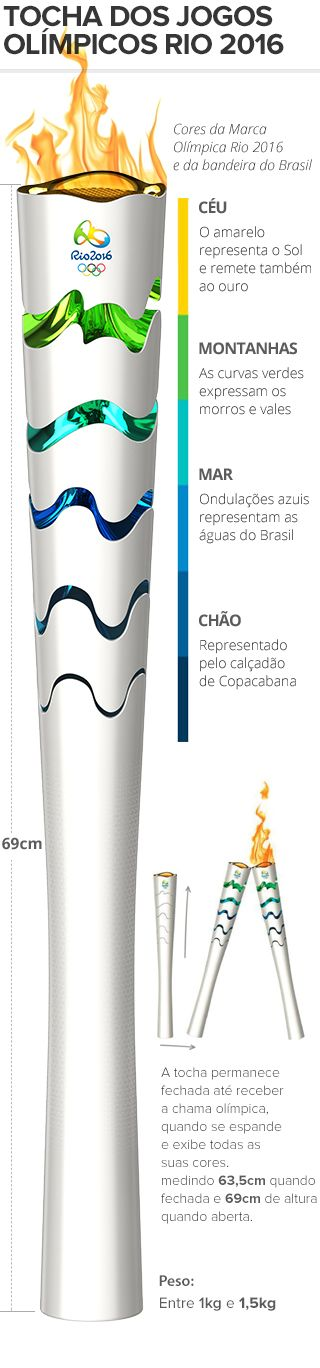 Com as cores do Brasil e movimento, tocha olímpica de 2016 é apresentada #globoesporte
