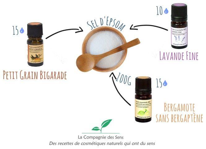 Les vertus relaxantes du Sel d'Epsom dans un bain détente aux huiles essentielles avec 4 ingrédients !   - 15 gouttes d'huile essentielle de Petit Grain Bigarade   - 15 gouttes d'huile essentielle de Bergamote sans bergaptène   - 10 gouttes d'huile essentielle de Lavande Fine   - 100 g de sel d'Epsom