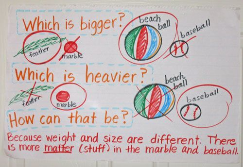 13 best Measurement - Weight/Mass images on Pinterest Math