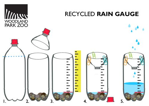 How to make a rain gauge out of recycled materials (Weather Belt Loop AND Tiger Elective 17, Reduce Reuse Recycle)