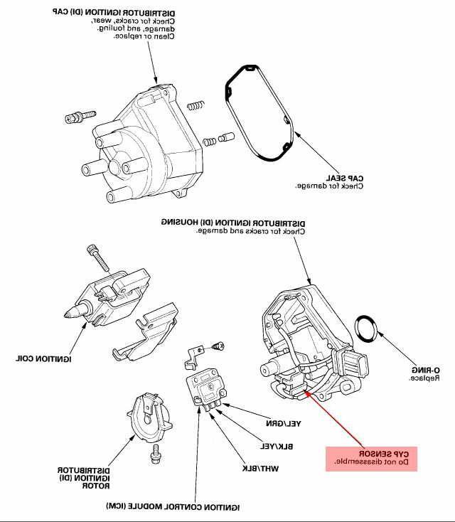 P1381 Honda Accord Honda Accord Honda