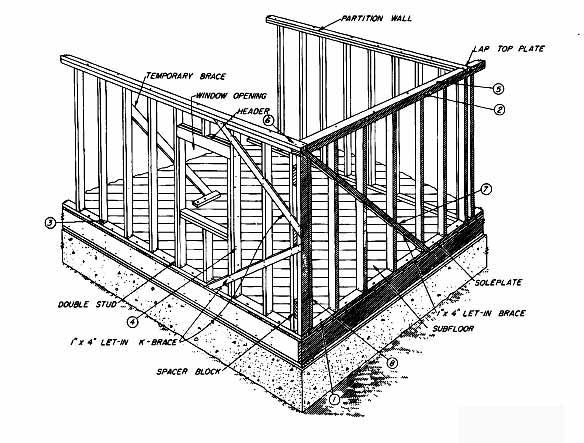 basic framing construction wood framing using a wood on construction wall structure general info id=69004