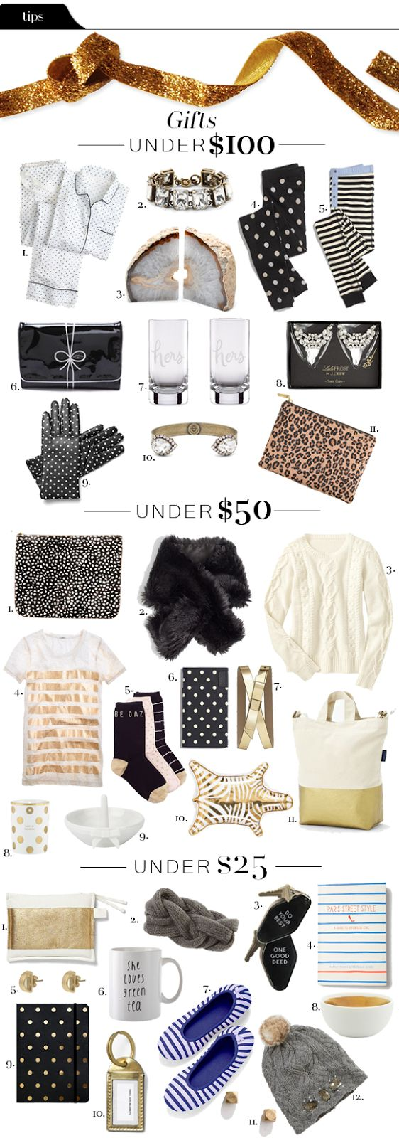 Tips File: Gifts under $100 - $50 - $25