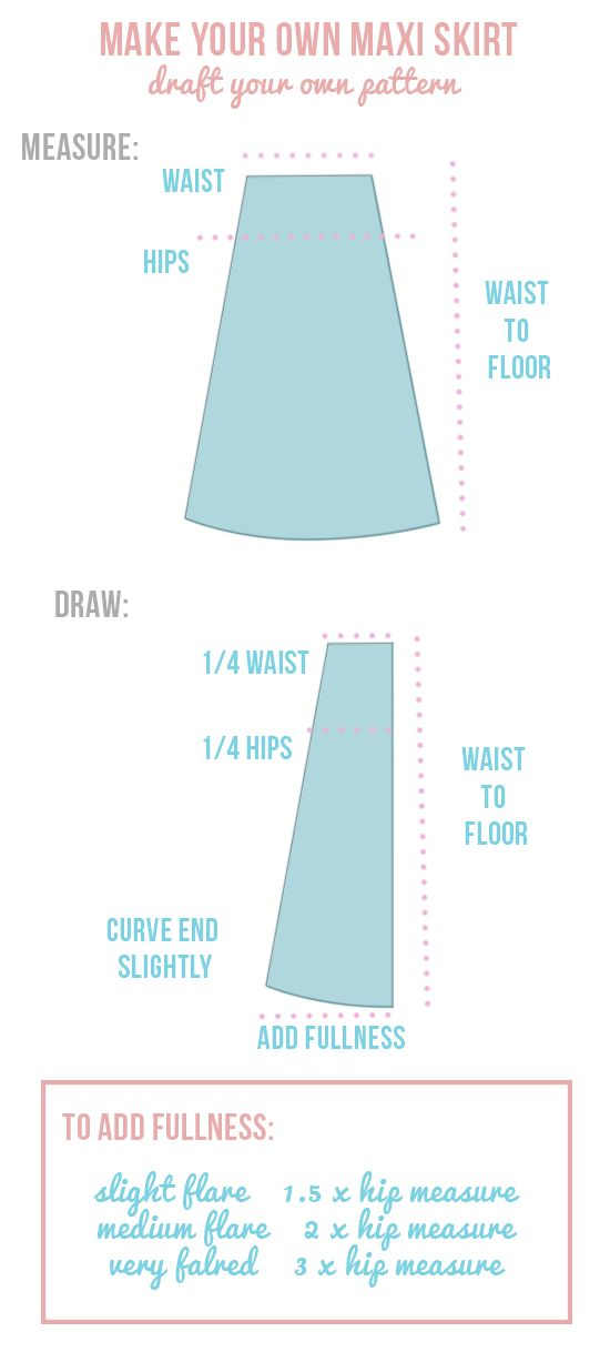 How to sew a maxi skirt pattern from @Elena Kovyrzina Kovyrzina Kovyrzina | Randomly Happy | Make your own maxi skirt