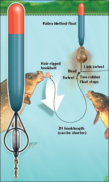 How to fish for carp with a bagging waggler