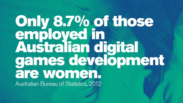 Only 8.7% of those employed in Australian digital games development are women. #IWD  #Gettingtoequal #BeBoldforChange #InternationalWomensDay #WomensHistoryMonth #ifactory  #Ifactorydigital