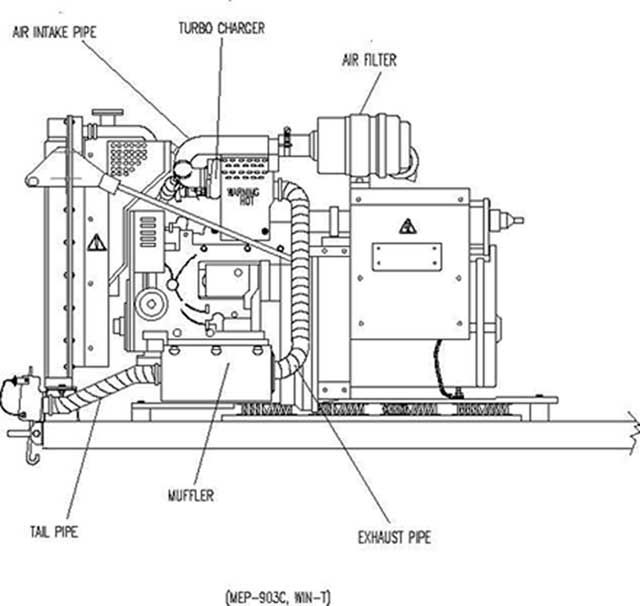 diesel engine diagram description