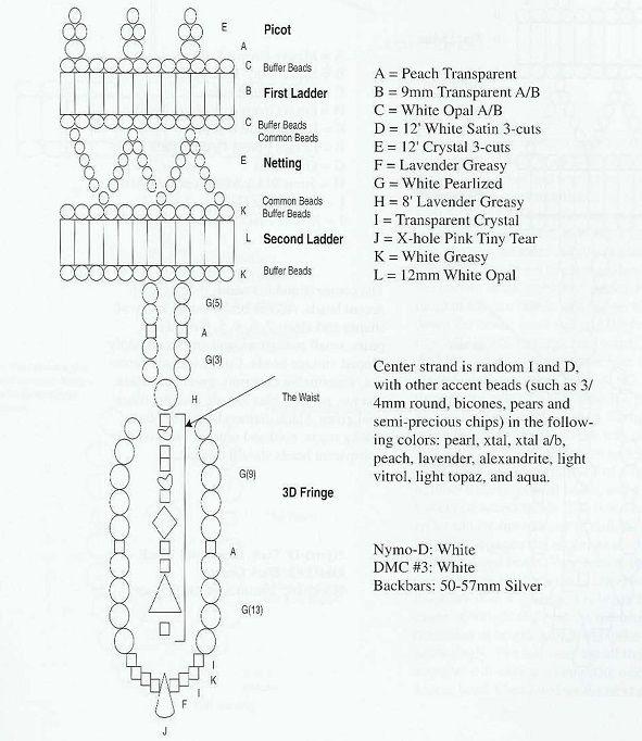 схема плетения 3