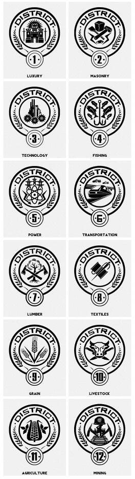 Los 12 distritos y sus símbolos :-)