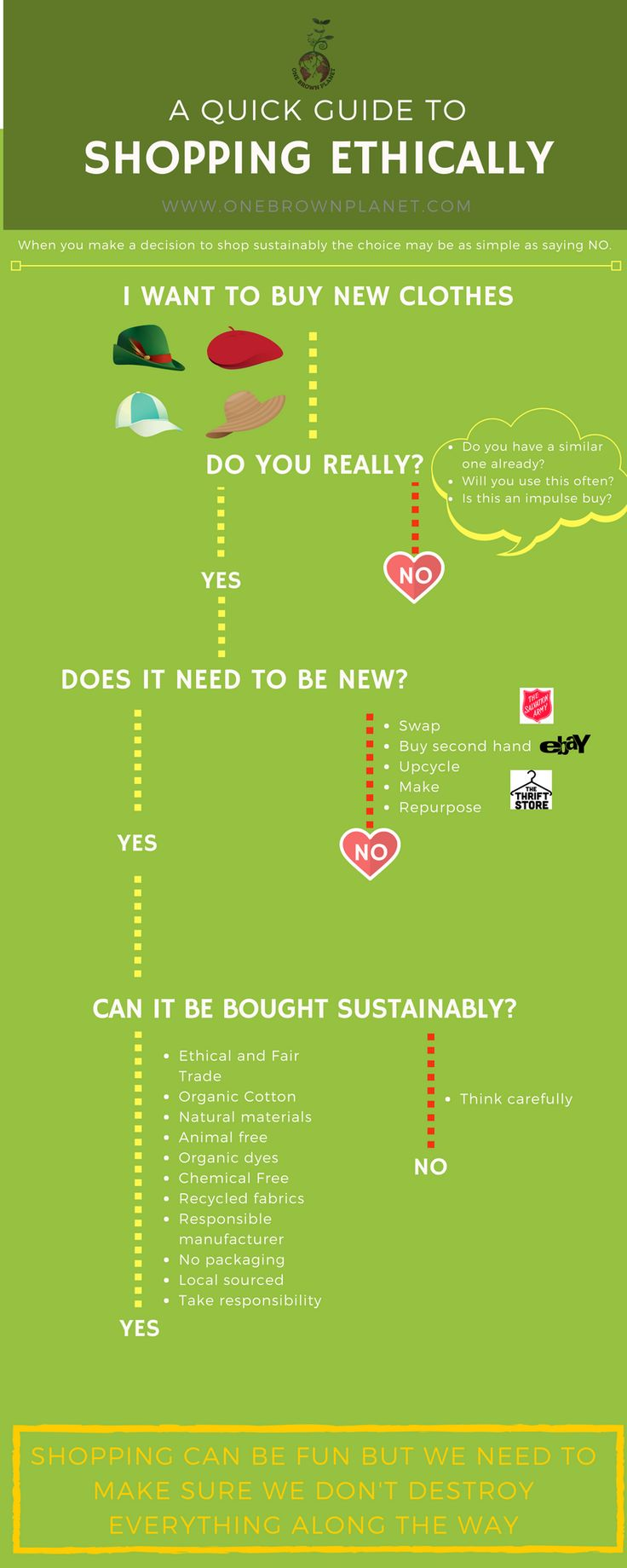 Fast fashion today is the world's 2nd most polluting industry. Americans waste almost 40 kgs of textiles every year.  A staggering 400% increase from 20 years ago. This infographic shows a better way to think about your next purchase.   So, when you're in the mood for new clothes, take a second, think about the impact first.  Sustainable fashion is possible, first we need to reduce what we buy, then change the way we buy it. Check out how we're helping by changing the way we buy our clothes.