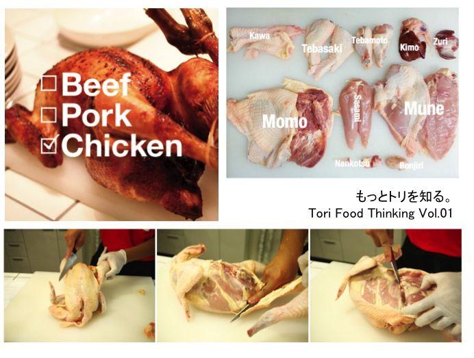 5/18(日) 食育ワークショップ『もっとトリを知る。Tori Food Thinking Vol.01』 | COOK COOP BOOK