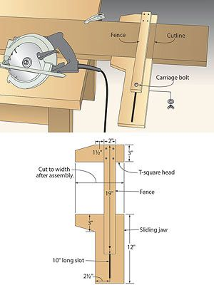 On-the-mark circ-saw jig | woodworking | Pinterest | Woodworking, Circular saw jig and Tools