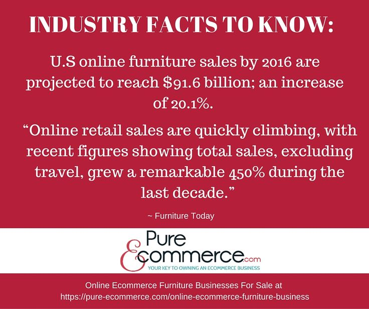 Furniture Today Projection For Online #furniture Sales For 2016 I Find Out  More About Starting
