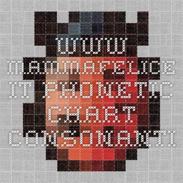 www.mammafelice.it phonetic chart consonanti