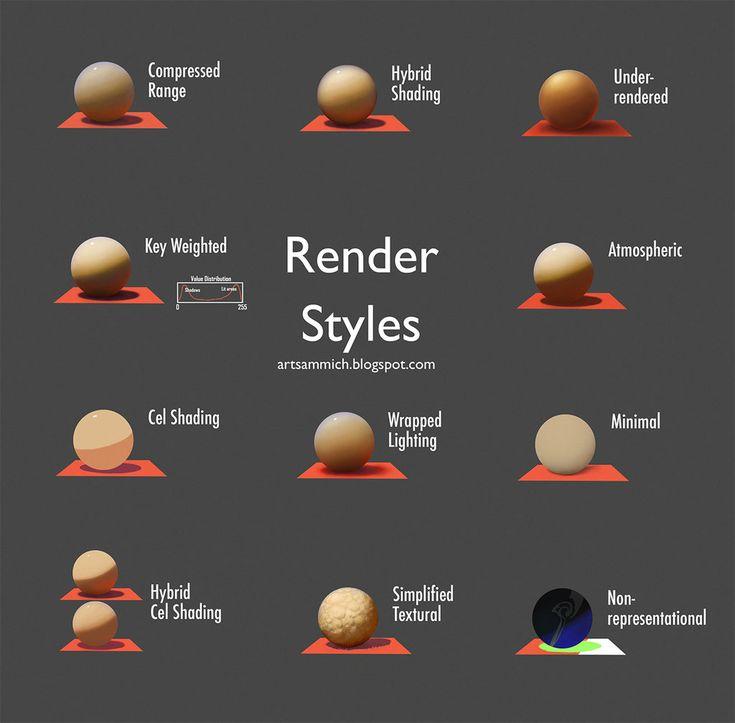 Render Styles Cheat Sheet by Artsammich.deviantart.com on @DeviantArt