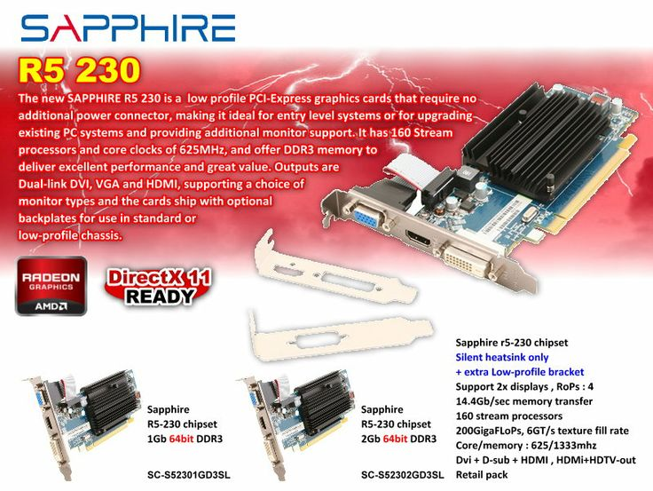 low profile PCI-express graphics card