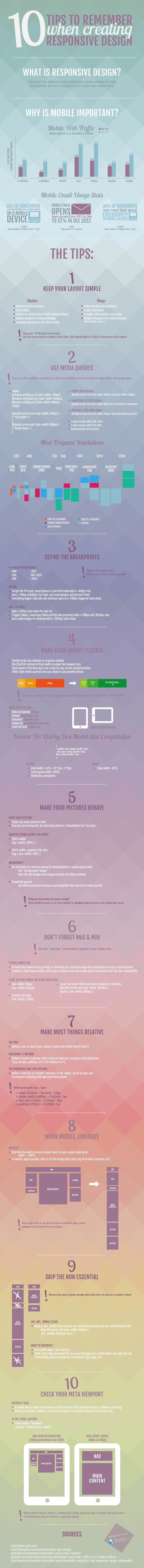 Resposive Design Tips For Mobile Websites And Email Newsletters - #infographic