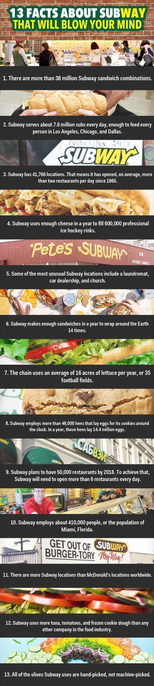 ๏̯͡๏﴿ Ƒմɳ ֆ Ïɳ৳ҽɽҽʂ৳Ꭵɳɠ Ƒąç৳ʂ ๏̯͡๏﴿ ᏇɦᎧ ҠɳҽᏇ??? ๏̯͡๏﴿ ~ Facts About Subway
