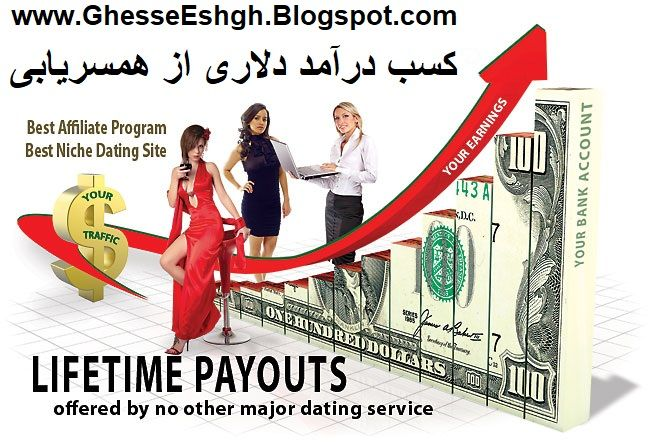Dating site blogspot