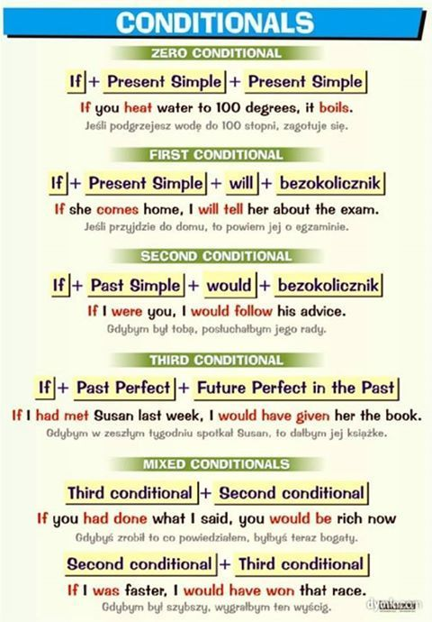 """What is a Conditional? A grammar device that shows possible results from certain situations is called a """"conditional."""" The presence of the word """"if"""" will usually call attention to them, and some ha…"""