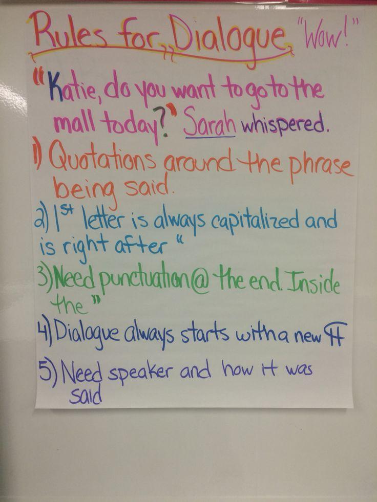 Dialogue, rules, anchor chart, 5th grade, Ela, writers