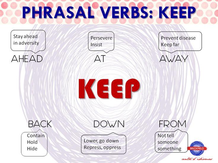 Phrasal Verbs – Página 3