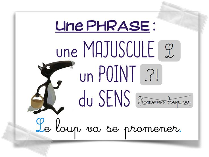 Affichages grammaire                                                       …