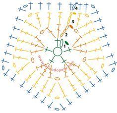 Crochet granny chart pattern