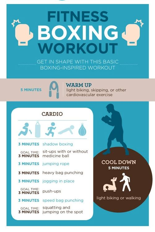 Boxing is a great form of working out! Here's a sample workout. #Boxing #workout