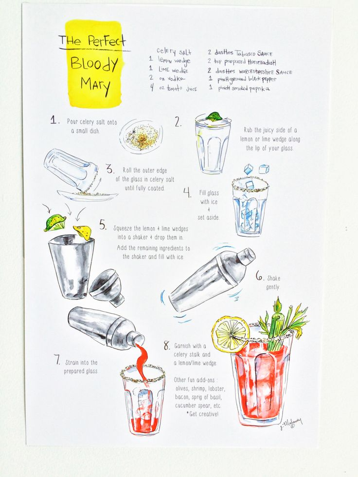 Bloody Mary Recipe - The Perfect Bloody Mary - A Step By Step Instructional Illustration by jackiemaloneyart on Etsy https://www.etsy.com/listing/221202149/bloody-mary-recipe-the-perfect-bloody