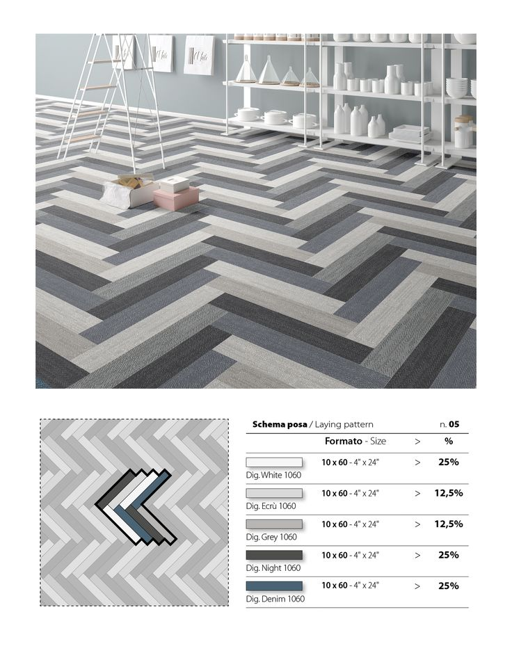A multi-coloured chevron pattern is created with our Digital Art series using a mix of various tile colours: White, Ecrù, Grey, Night, and Denim.