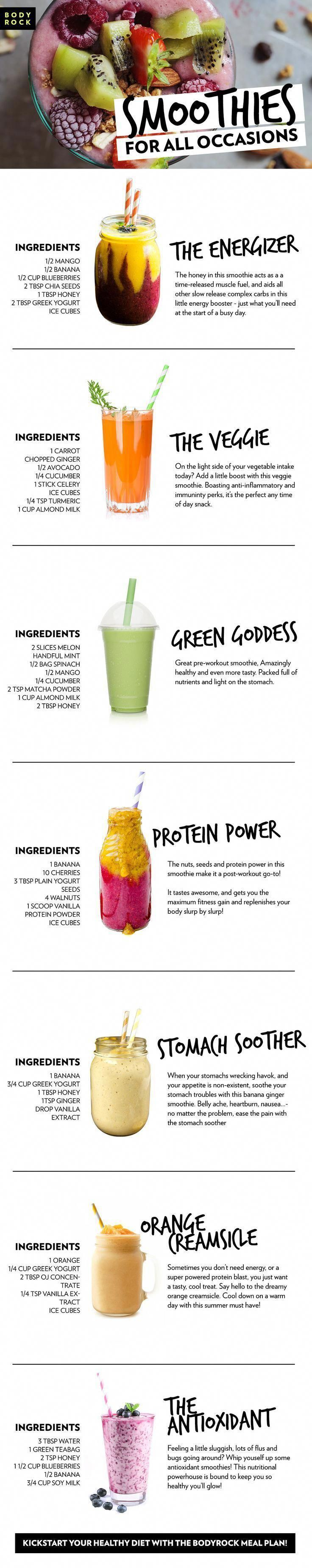 Nutrition Response Testing Near Me Nutritionlessonplans Refferal 4523308891 N Nutrition R Smoothie Recipes Healthy Healthy Smoothies Smoothie Recipes