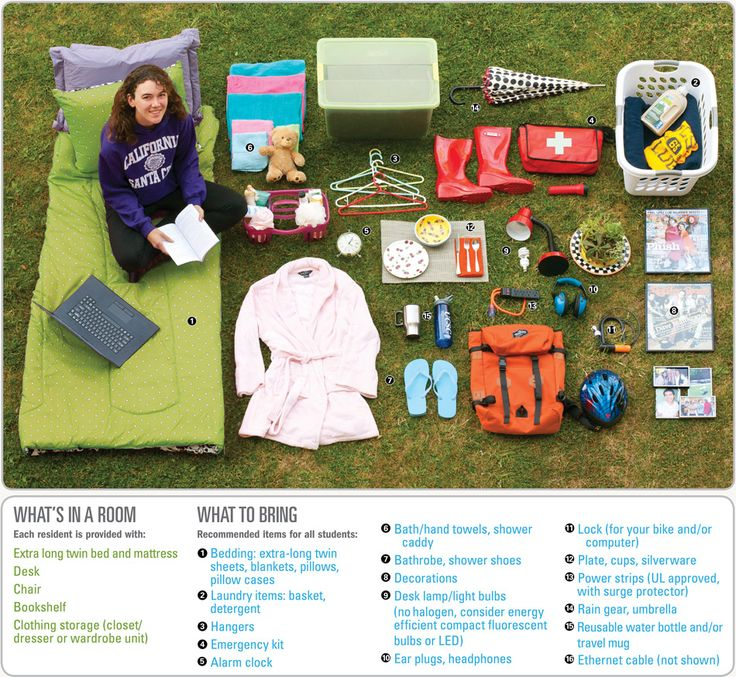 What to bring & not bring to college   #college #backtoschool  #buddhafresh