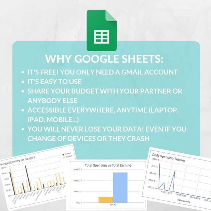 386 best Finance Spreadsheet images on Pinterest A letter, Advice - google spreadsheet calculate