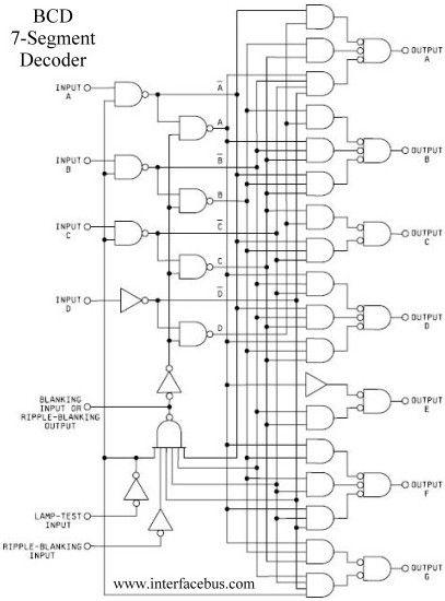 74ls47 bcd to 7 segment decoder driver (Görüntüler ile)