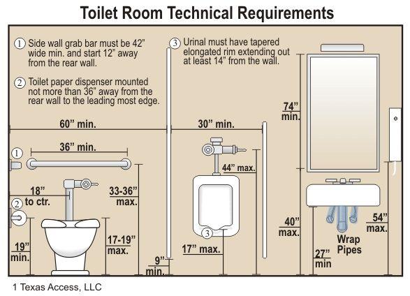 Ada Bathroom Sinks Ada Requirements Bathrooms Bathroom Design IdeasAda Bathroom Products   Ideasidea. Ada Bathroom Products. Home Design Ideas