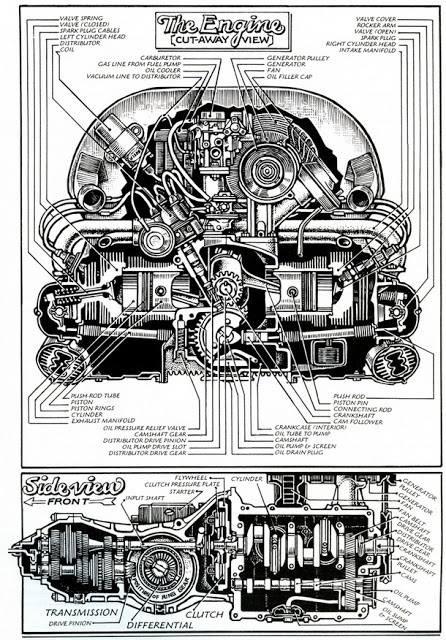 Luftmotor