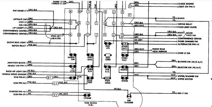 12+ 1988 Chevy Truck Fuse Panel Diagram