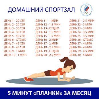 Планка укрепляет не только мышцы живота и плечевого пояса, но и мышцы всего тела. Занимаясь по нашему плану, вы сможете уверенно простоять в позе планки 5 минут уже через месяц. Итак, лягте на пол животом вниз. Согните руки в локтях под углом 90 градусов и перейдите в упор лежа на локтях. Тело должно составлять прямую линию. Опирайтесь только на предплечья и кончики пальцев ног. Держите локти непосредственно под плечами. Во время выполнения упражнения мышцы живота должны быть напряжены…