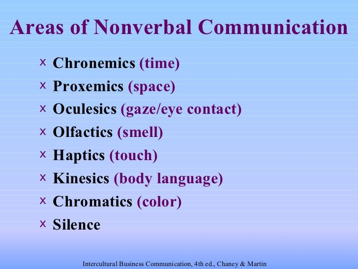 Intercultural Communications Chapter 06 Oral Nonverbal Communicati The following guideline may help you more effectively encode nonverbal signals haptics. chapter 06 oral nonverbal communicati