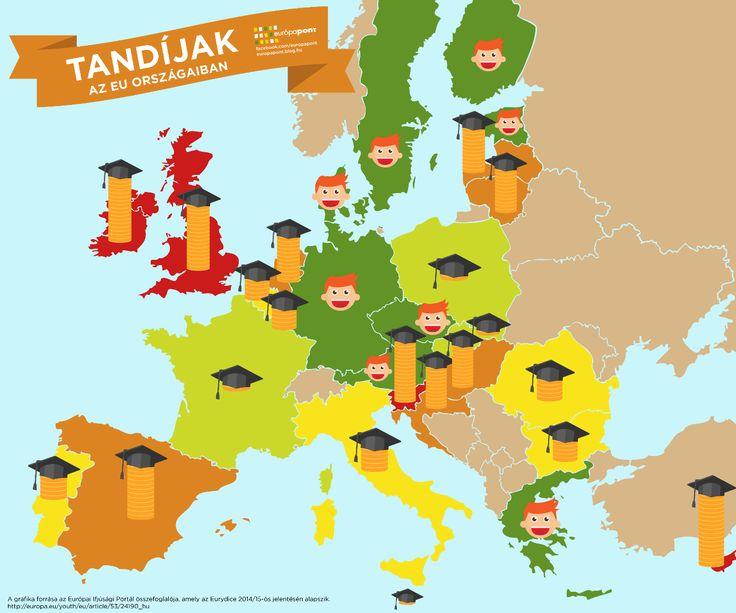 Mennyi a tandíj az EU országaiban?  http://europapont.blog.hu/2015/10/31/tandijak_europaban
