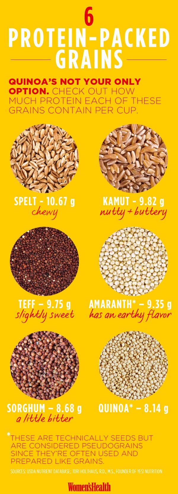 5 Healthy Grains With More Protein Than Quinoa