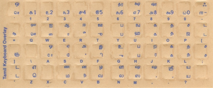 Pin by `Jp on Tamil_Language Keyboard stickers, Keyboard